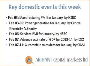 Arihant Capital Markets Limited