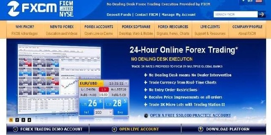List of forex trading brokers in india