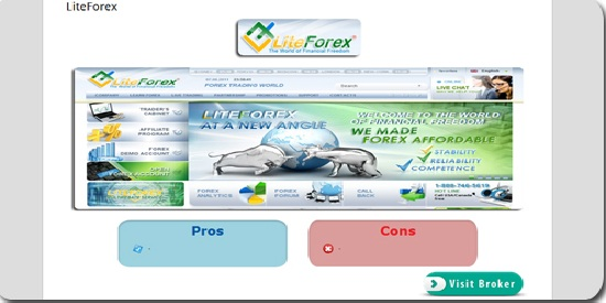 Best forex investment company india